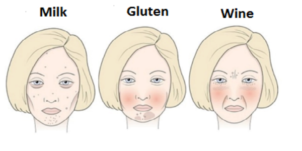 Here Is What Is Harmful For Your Health According Your Face Appearance!